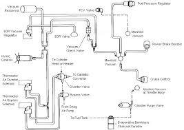 mustang faq wiring engine info veryuseful com mustang tech engine images mustangfoxfordvacuumdiagram jpg