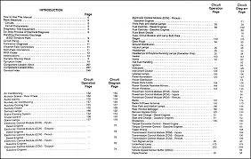 1992 chevy g20 van fuse panel diagram 1992 automotive wiring 1992chevgvanwd toc chevy g van fuse panel diagram 1992chevgvanwd toc