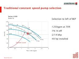Armstrong Pump Curve Charts Ashrae 90 1 And The Future Of Pumping Part 1