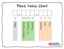 Large Place Value Chart Printable Www Bedowntowndaytona Com