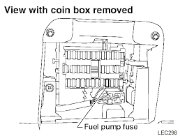 which is the fuel pump fuse???? nissan sentra forum b15, b16 2004 Nissan Sentra Fuse Diagram because i have pitty on you for being a retard, here you go 2014 nissan sentra fuse diagram