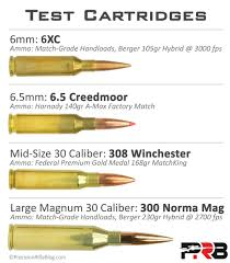 Muzzle Brake Recoil Reduction Chart Muzzle Brakes Recoil Reduction Results Summary