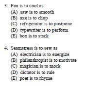 Ssat Essay Examples The Ssat Format And Preparation