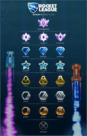 Does Anyone Else Think Epic Should Implement Rocket Leagues