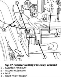 solved need a wiring diagram for a radiator condenser fan fixya jeep wj grand cherokee the radiator cooling fan