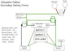 docthrock s team rocket f1 evo electrica wiring jpg alternatorfailuresecondary jpg