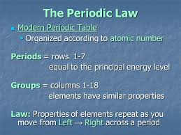 Chapter 6: The Periodic Table - ppt download