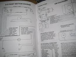 ez wiring instructions solution of your wiring diagram guide • what s the best wiring harness chevy message forum restoration rh chevytalk org ez wiring instructions ez wiring instructions manual