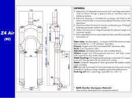 2001 Z4 Air Manualzz Com