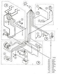 Mercruiser 5 0 starter wiring diagram somurich