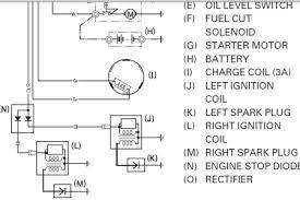 honda twin ignition wiring diagram petaluma wiring diagram furthermore v twin 24 hp honda engine wire diagrams
