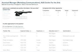 Resume Sample For Job Interview Skills For Jobs Resume Unforgettable ...