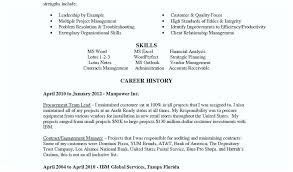 Audit Manager Resume Samples Contract Auditor Sample Resume Ha