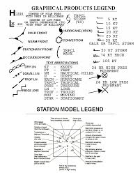 Atlantic Weather Charts Radiofax Charts New Orleans
