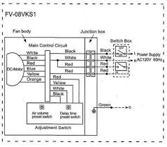 ceiling fan speed control switch wiring diagram wiring diagram harbor breeze ceiling fans wiring diagram ceiling fan sd control switch replacementpaint source