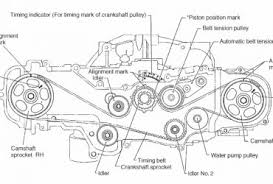 4 wire o2 sensor wiring diagram images wire sensor diagram as well subaru o2 sensor wiring diagram