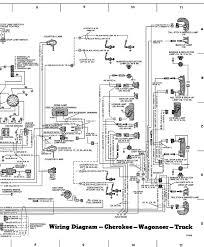 99 jeep wrangler wiring diagram canopi me 1995 jeep wrangler wiring diagram 1992 jeep wrangler wiring diagram