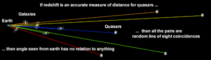 similiar quasar diagram keywords quasar diagram