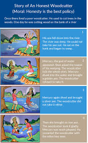 Beautiful Storyboard Examples For Students For Kids And