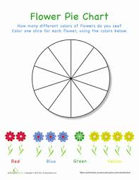 Creating Pie Charts Worksheet Flower Pie Chart Worksheet Education Com