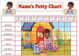 Potty Training Charts For Girls Docmcstuffins Potty