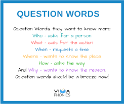 Question Words Lesson Plan And Activities Viva Phonics