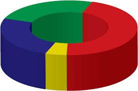 Transparent Pie Chart Clip Art 12 3d Pie Chart Extruded With Transparent Pie