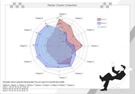 Create A Spider Chart