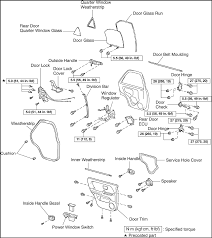 Fuse diagram 2003 430 lexus fuse diagram 2003 430 lexus scion scion xd