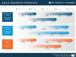 road map powerpoint template free road map powerpoint template free lovely five phase agile software