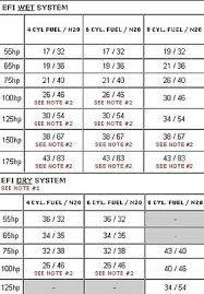 Zex Nitrous Plate Jet Chart Zex Nitrous Jets Jet Specifications And Photos Vertiflux Info