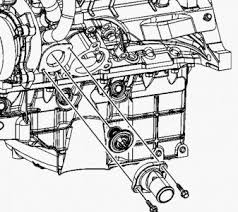 saab 9 7x 2008 fuse box wiring diagram for you • 2007 buick lucerne rear suspension imageresizertool com saab 9 7x silver 2008 saab 9 7x