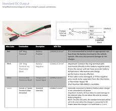 delta tools wiring diagram wiring diagram delta tools wiring diagram