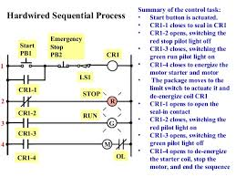 wiring diagrams and ladder logic 83