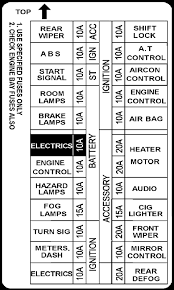 nissan figaro fuse box diagram nissan wiring diagrams