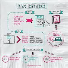 Tax Returns are complex. Until Napkin Finance steps in...