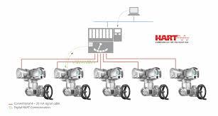 newsdetail supplies hart actuators to petronas cogeneration plant