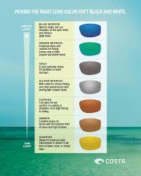 Costa Del Mar Lens Color Chart What Color Polarized Lenses Are Best For Fishing