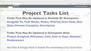 Outlook Tasks Gantt Chart Sharepoint Project Management Template 2010