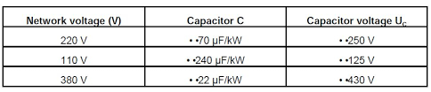 Run Capacitor Sizing Chart Mkp Capacitors For Motor Run Applications 2 Uncommon Single