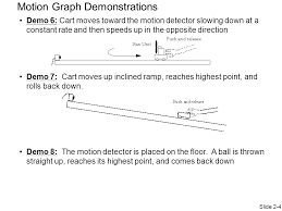 slide 2 4 motion graph demonstrations demo 6 cart moves toward the motion detector