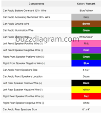 toyota mr2 radio wiring wiring diagram toyota mr2 radio wiring wiring diagram perf ce 1992 toyota mr2 radio wiring diagram toyota mr2 radio wiring