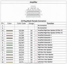 2005 dodge durango fuse diagram most uptodate wiring diagram info • 05 durango fuse diagram wiring diagrams schematic rh 83 pelzmoden mueller de 2005 dodge durango 4 7