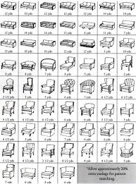Upholstery Chart For Furniture Upholstery Yardage Measurement Chart Interior Design Tips