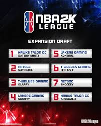 NBA 2K League Expansion Draft Results ...