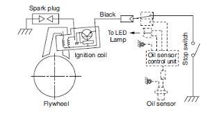 models e1320h e1620b Barreto Till at Barreto Tiller Wiring Diagram
