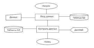 Как создать реферат в word Блог Марины Ширшиковой Шаблон реферата схема