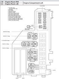 1999 toyota corolla fuse box location wiring diagrams 2002 toyota corolla fuse box diagram at 1999 Toyota Corolla Fuse Box Location