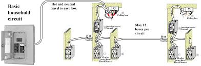 house wiring basics diagram wiring diagram mega wiring and diagram electrical wiring homewiring wire shared neutral basic house wiring circuit diagram home wiring