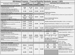 2018 Va Disability Chart 24 Expository Veterans Disability Pay Chart